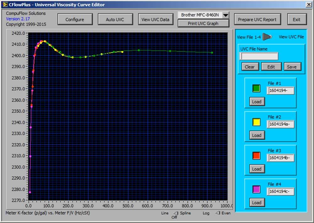 Flow Calibration Software Amp Equipment Compuflow Solutions